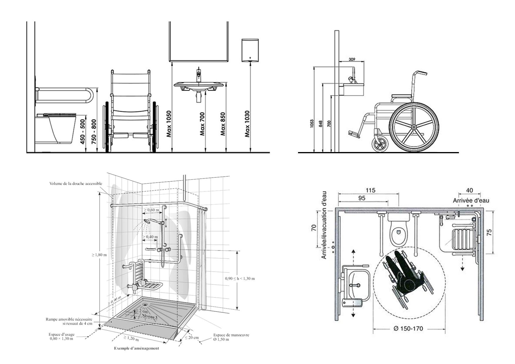 Schéma de principe salle de bain PMR