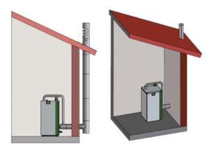 Configuration verticale extérieure