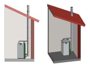Configuration verticale intérieure