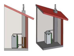 Configuration verticale intérieure avec boisseau