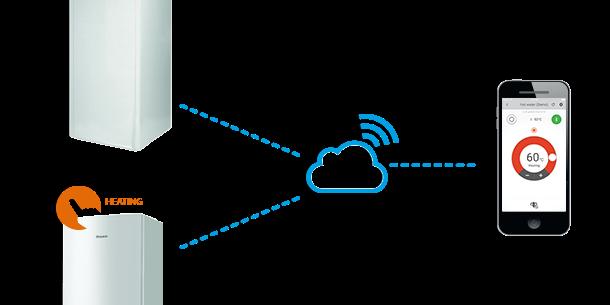 Connectivité à distance des pompes à chaleur